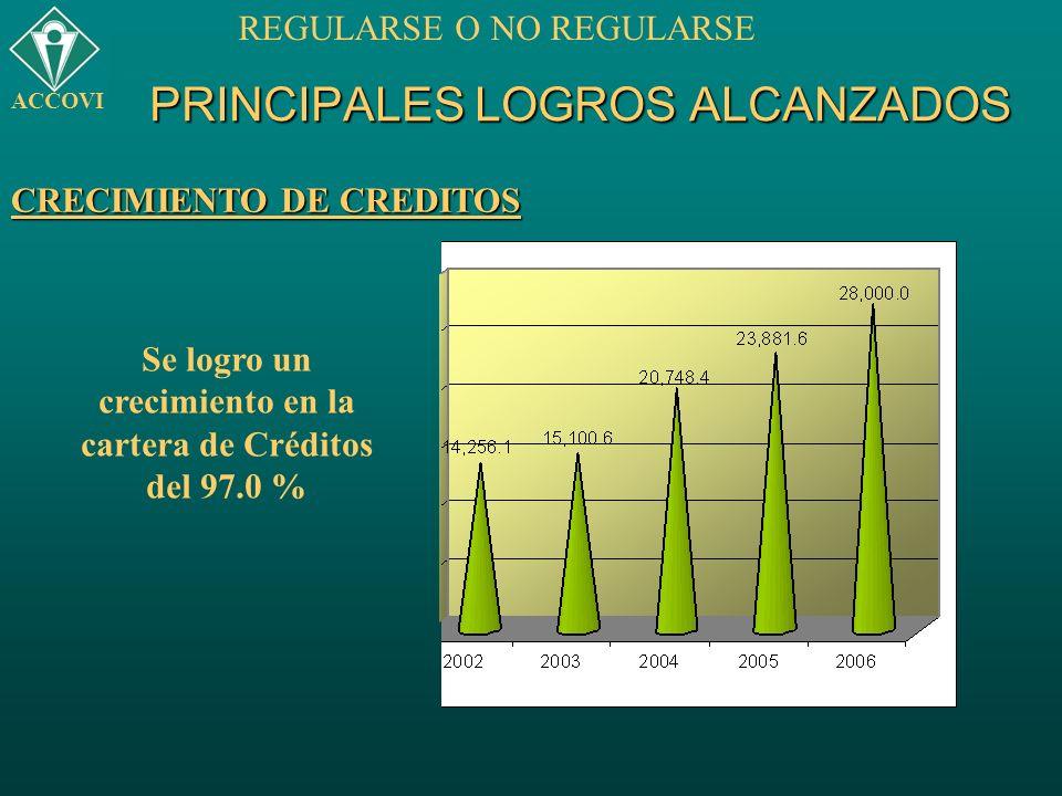 PRINCIPALES LOGROS ALCANZADOS