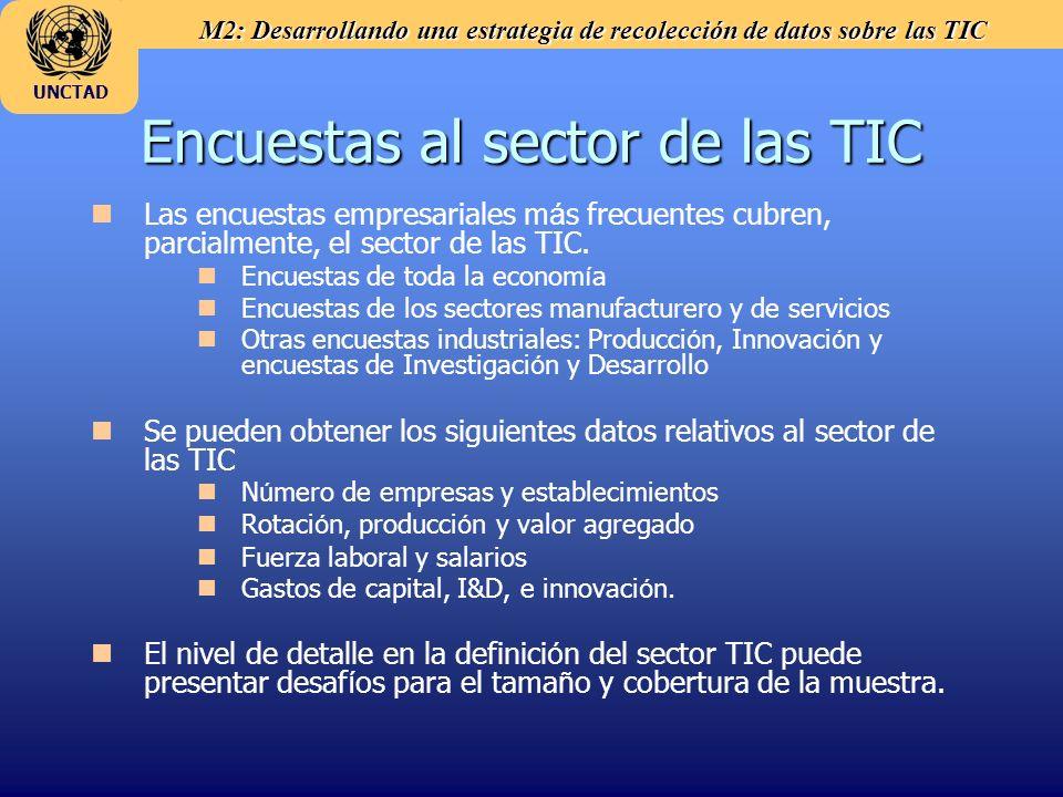Encuestas al sector de las TIC