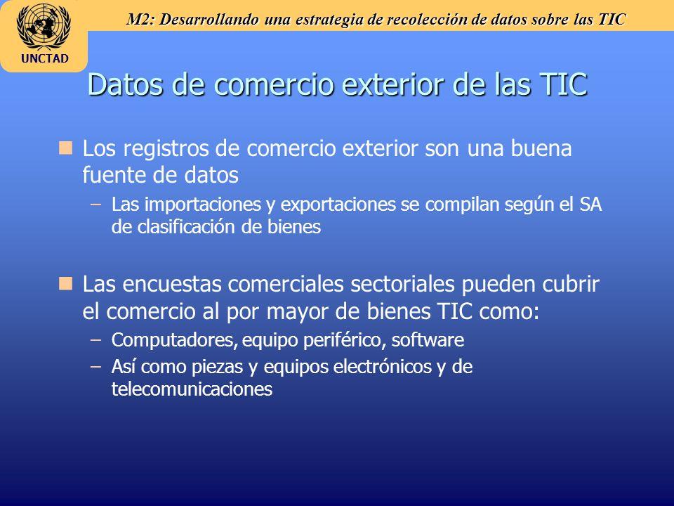 Datos de comercio exterior de las TIC