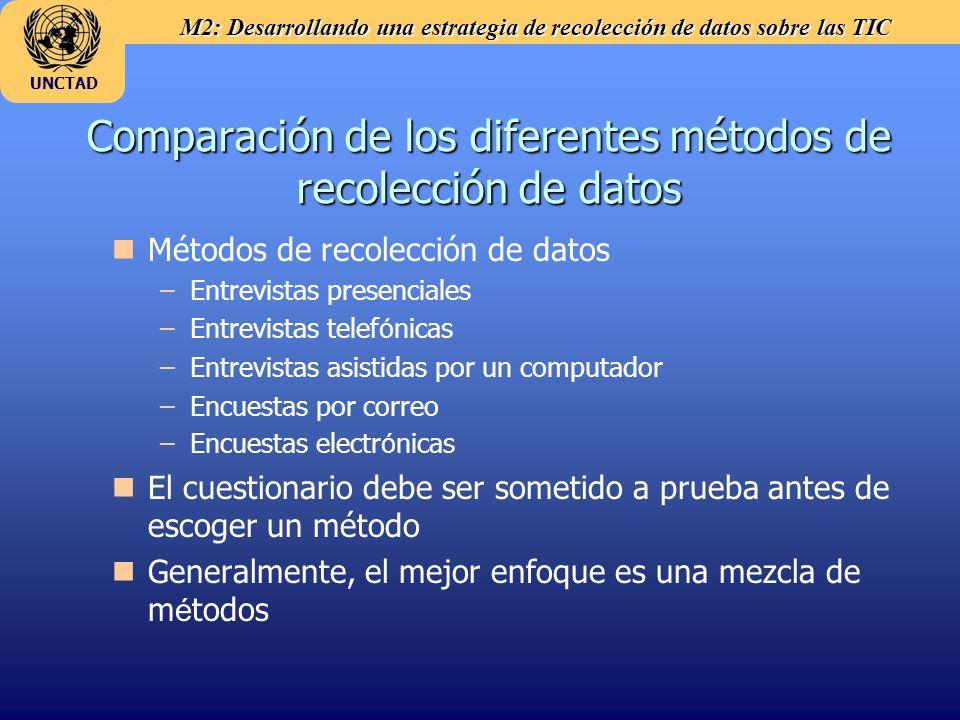 Comparación de los diferentes métodos de recolección de datos