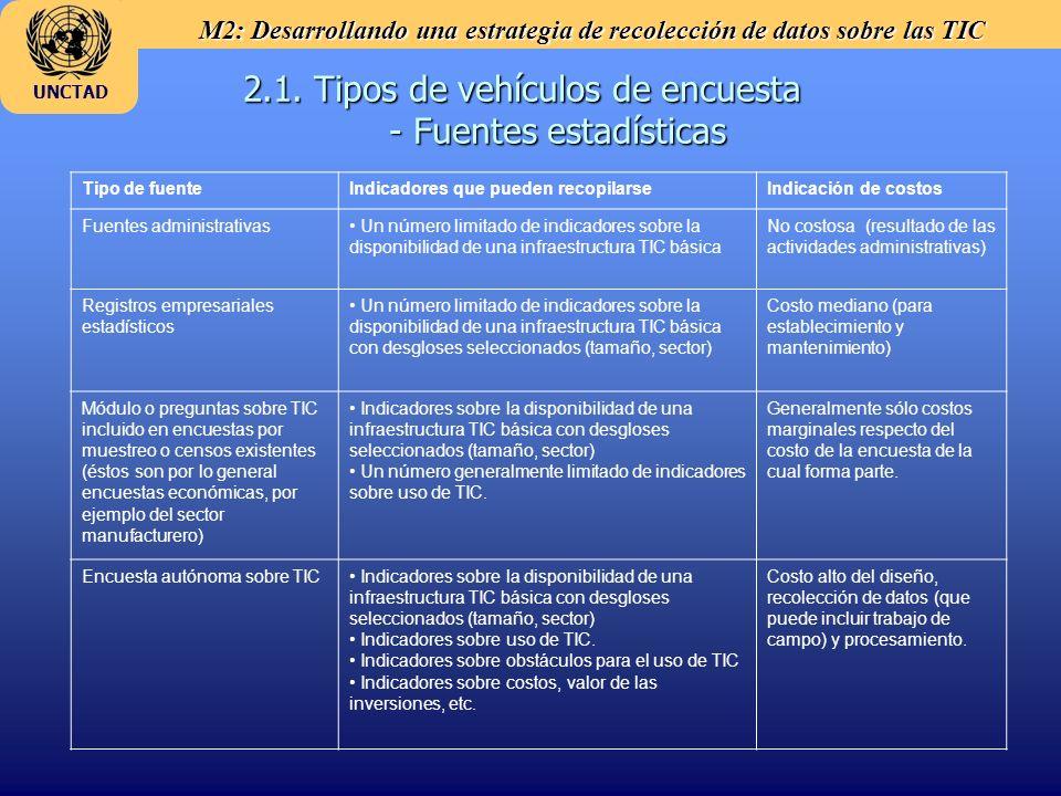 2.1. Tipos de vehículos de encuesta - Fuentes estadísticas