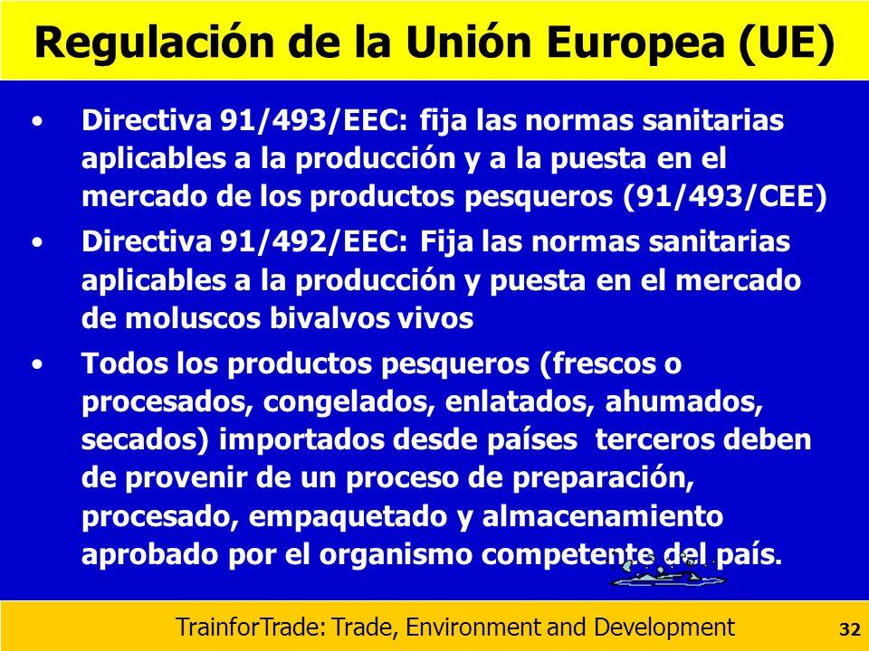 Regulación de la Unión Europea (UE)