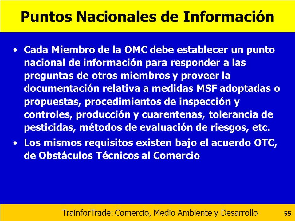 Puntos Nacionales de Información
