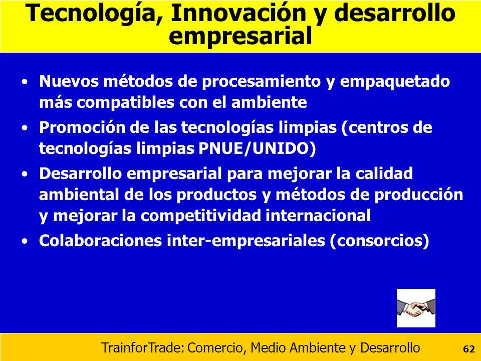 Tecnología, Innovación y desarrollo empresarial