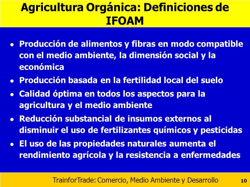 Agricultura Orgánica: Definiciones de IFOAM