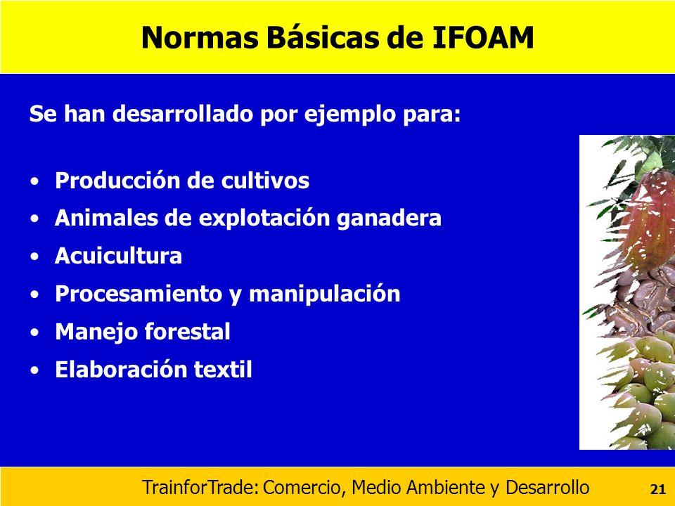 Normas Básicas de IFOAM