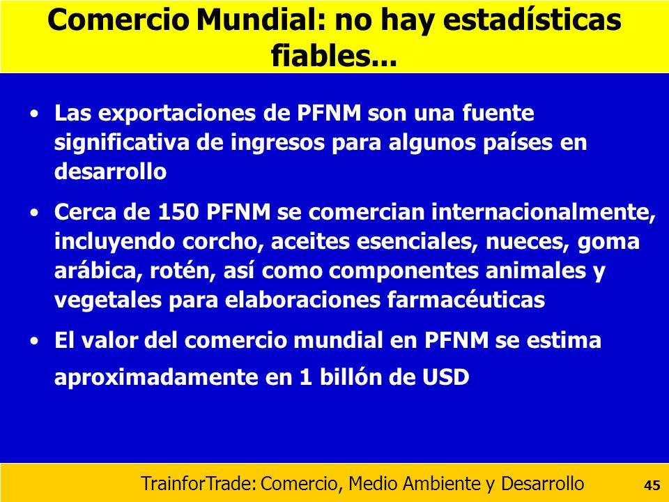 Comercio Mundial: no hay estadísticas fiables...
