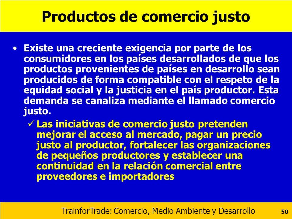 Productos de comercio justo
