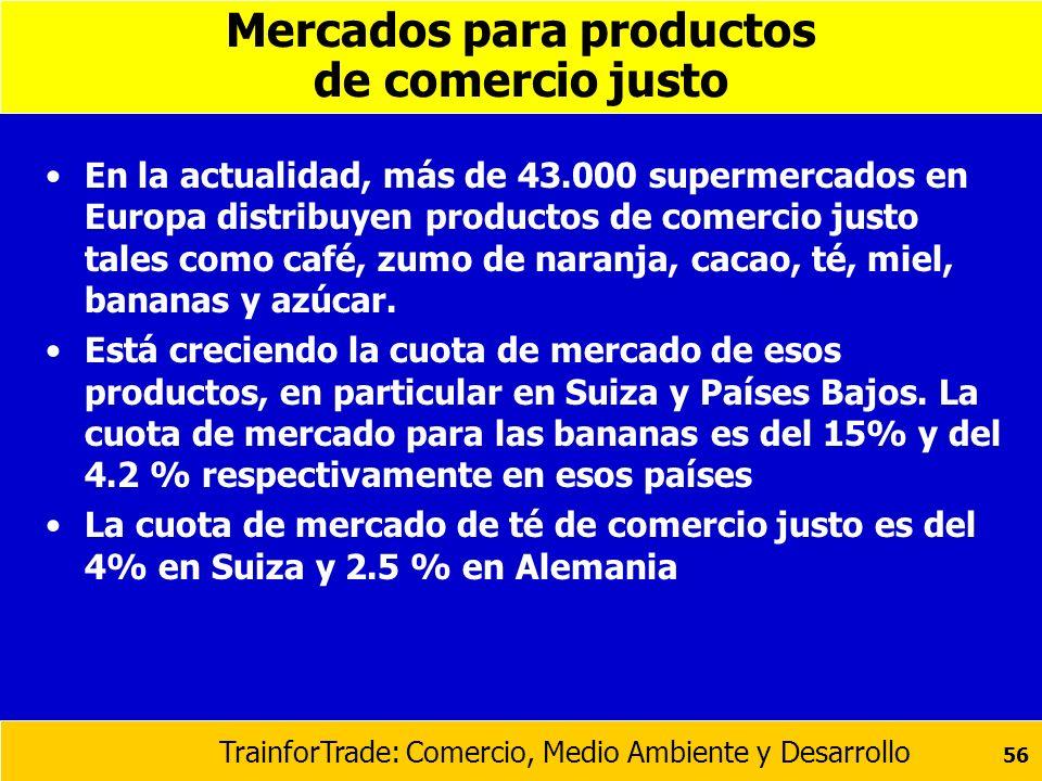 Mercados para productos de comercio justo
