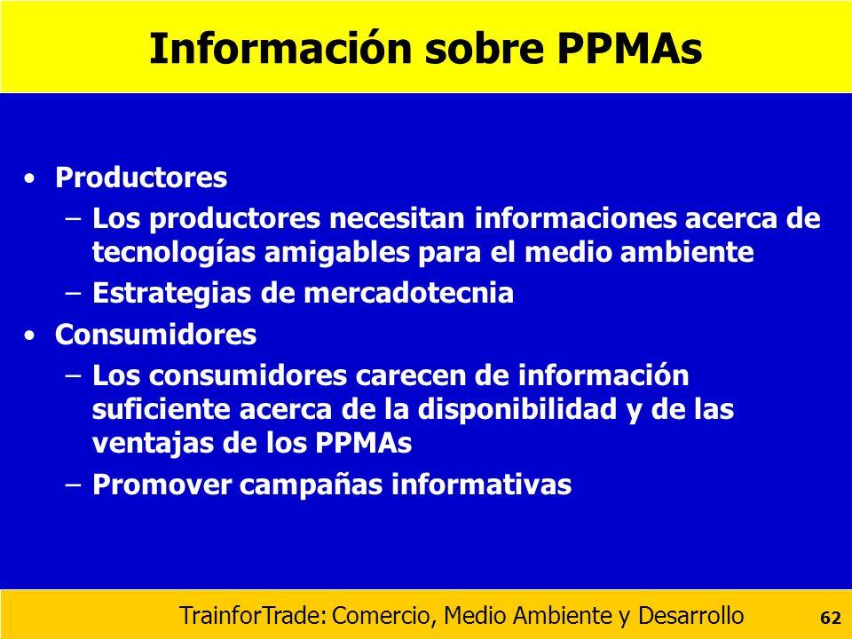 Información sobre PPMAs