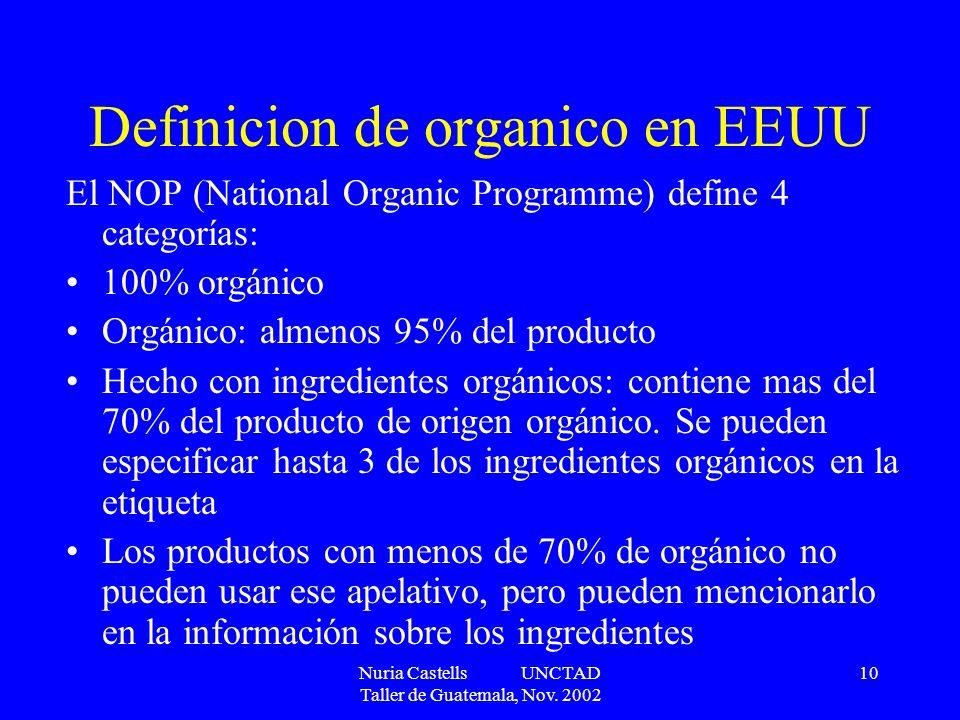 Definicion de organico en EEUU
