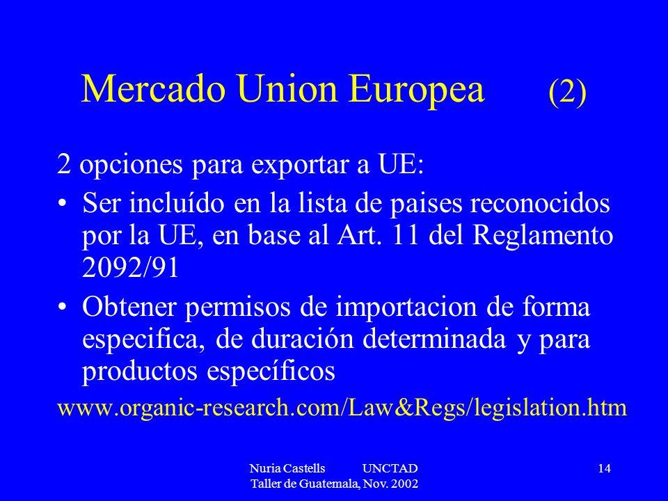 Mercado Union Europea (2)