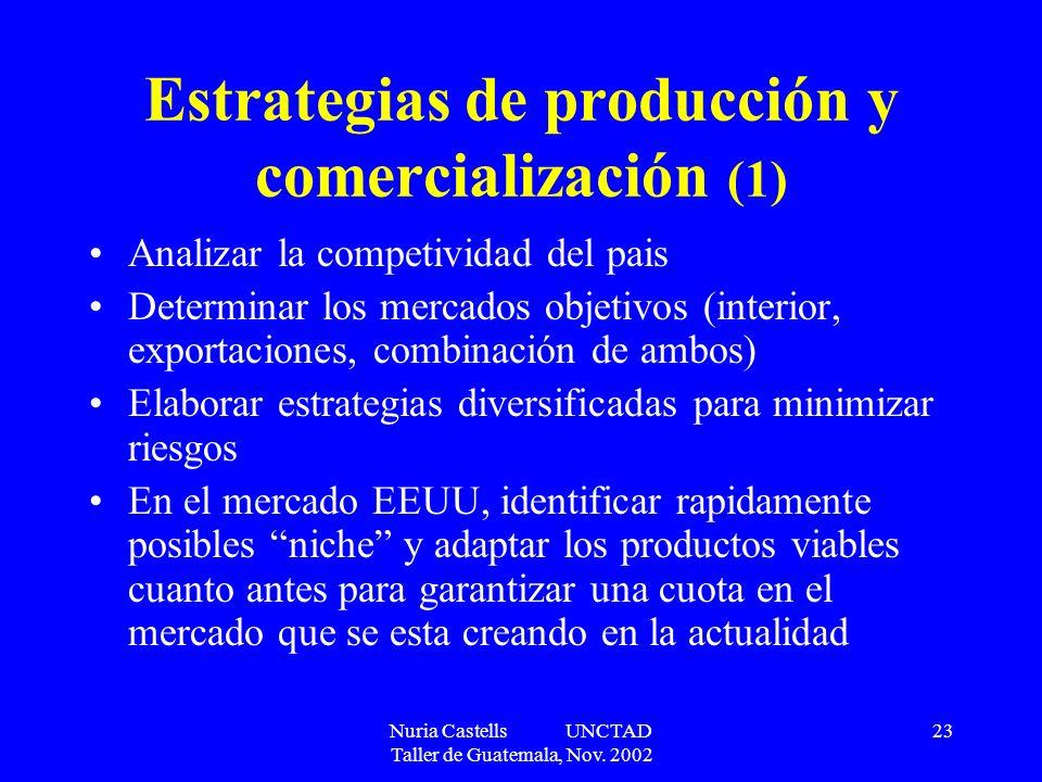 Estrategias de producción y comercialización (1)