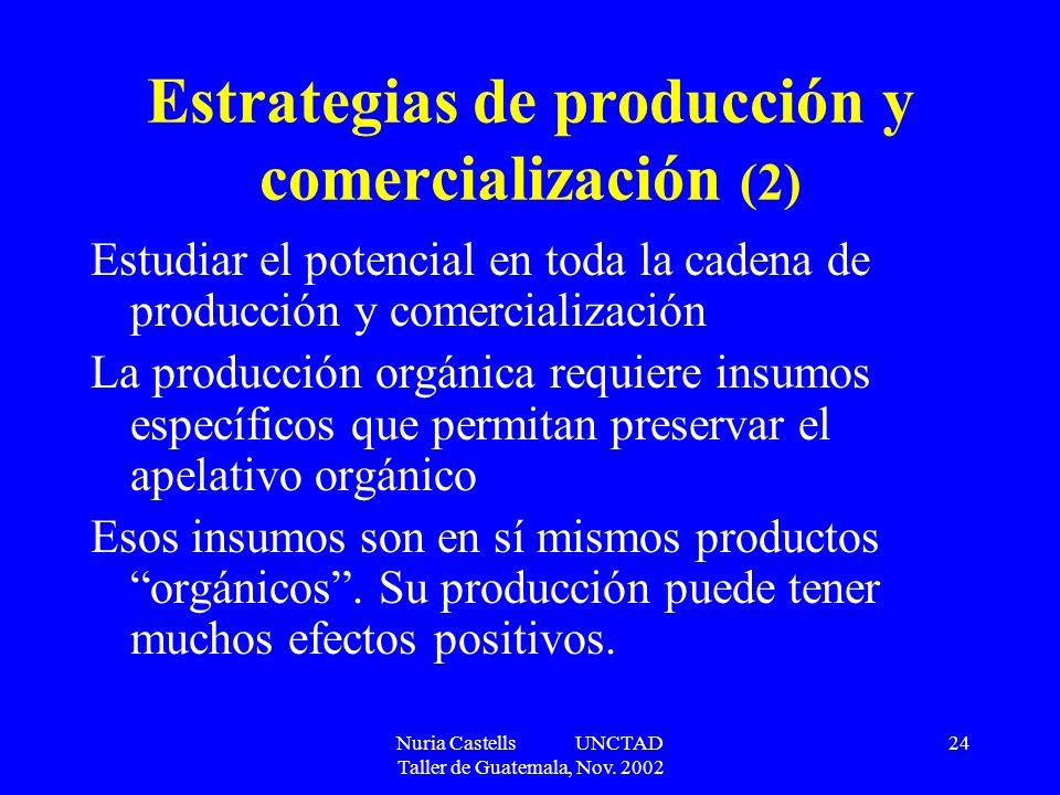 Estrategias de producción y comercialización (2)
