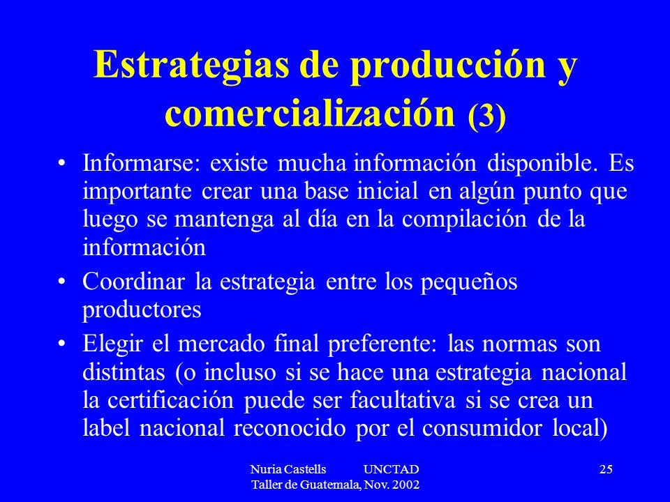 Estrategias de producción y comercialización (3)