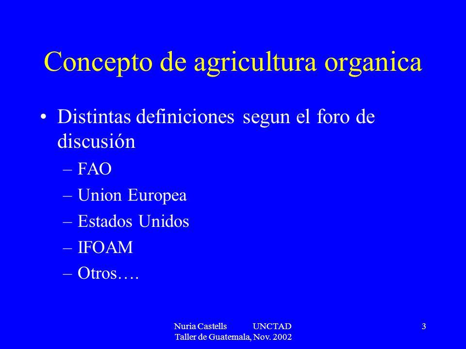Concepto de agricultura organica