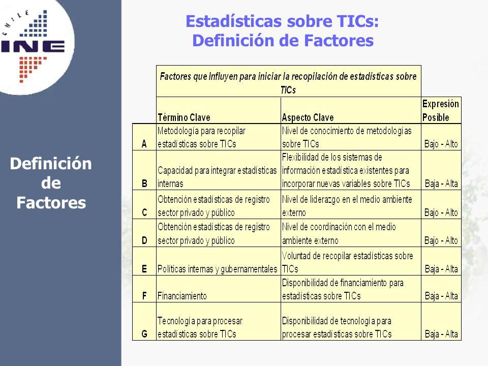 Estadísticas sobre TICs: Definición de Factores Definición de Factores