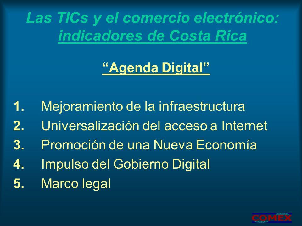 Las TICs y el comercio electrónico: indicadores de Costa Rica