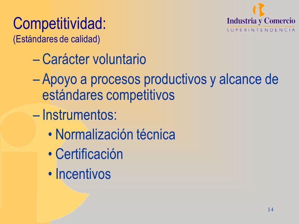 Competitividad: (Estándares de calidad)