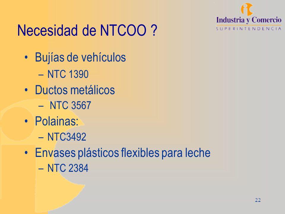 Necesidad de NTCOO Bujías de vehículos Ductos metálicos Polainas: