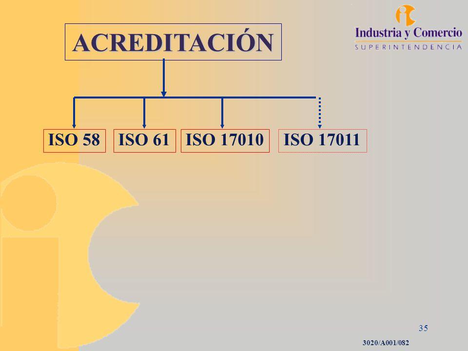 ACREDITACIÓN ISO 58 ISO 61 ISO 17010 ISO 17011 3020/A001/082