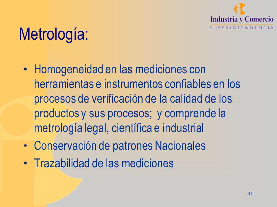 Metrología: