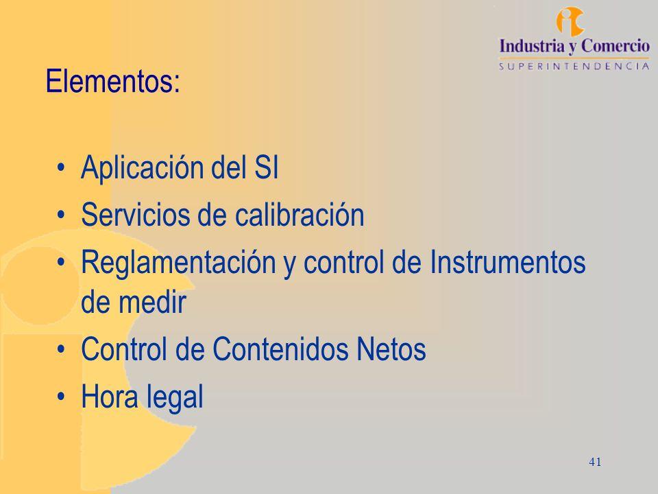 Elementos: Aplicación del SI. Servicios de calibración. Reglamentación y control de Instrumentos de medir.