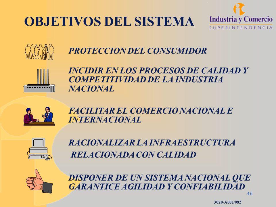OBJETIVOS DEL SISTEMA PROTECCION DEL CONSUMIDOR