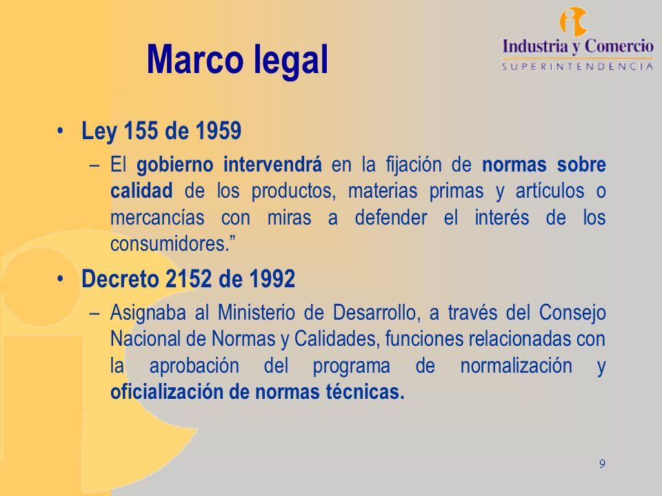 Marco legal Ley 155 de 1959 Decreto 2152 de 1992