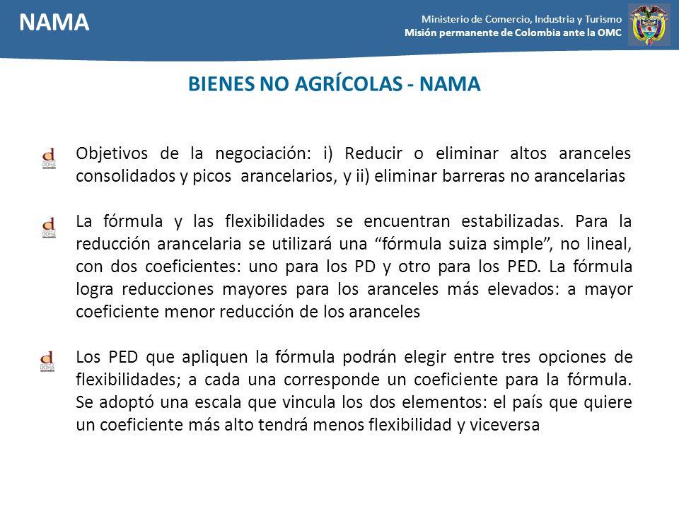 BIENES NO AGRÍCOLAS - NAMA