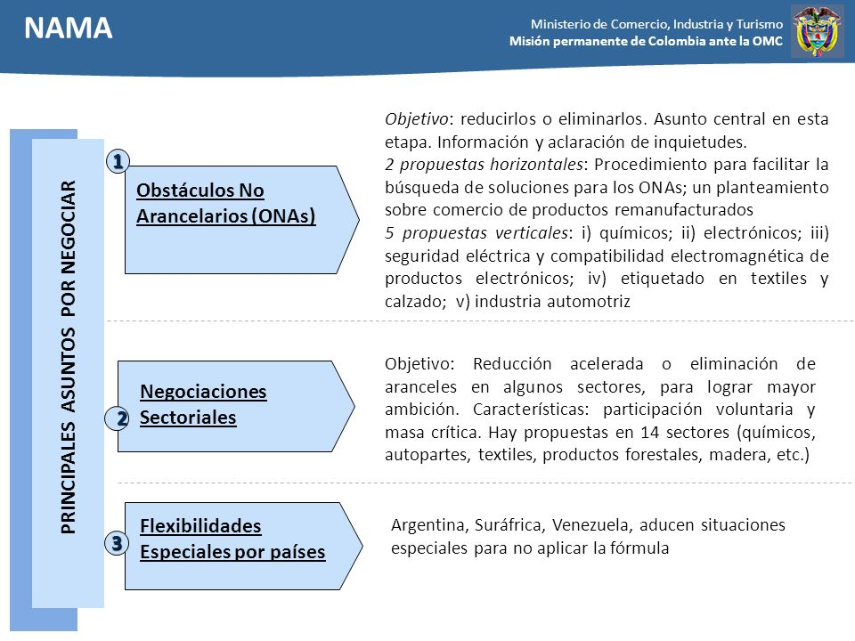 NAMA 1 Obstáculos No Arancelarios (ONAs)