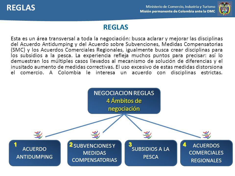 REGLAS REGLAS NEGOCIACION REGLAS 4 Ámbitos de negociación