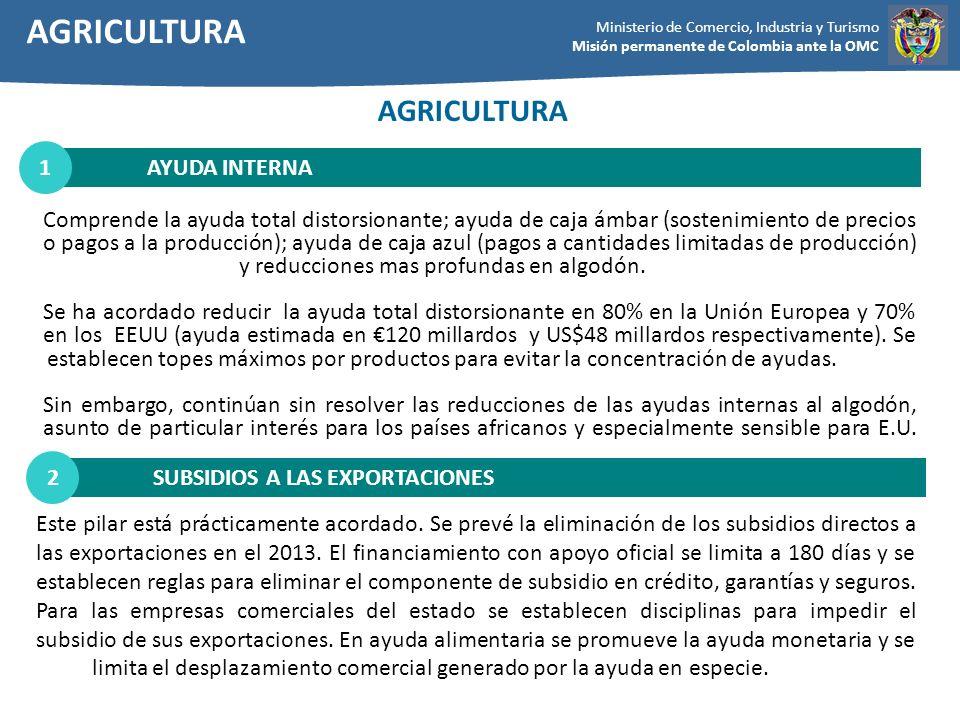 AGRICULTURA AGRICULTURA 1 AYUDA INTERNA