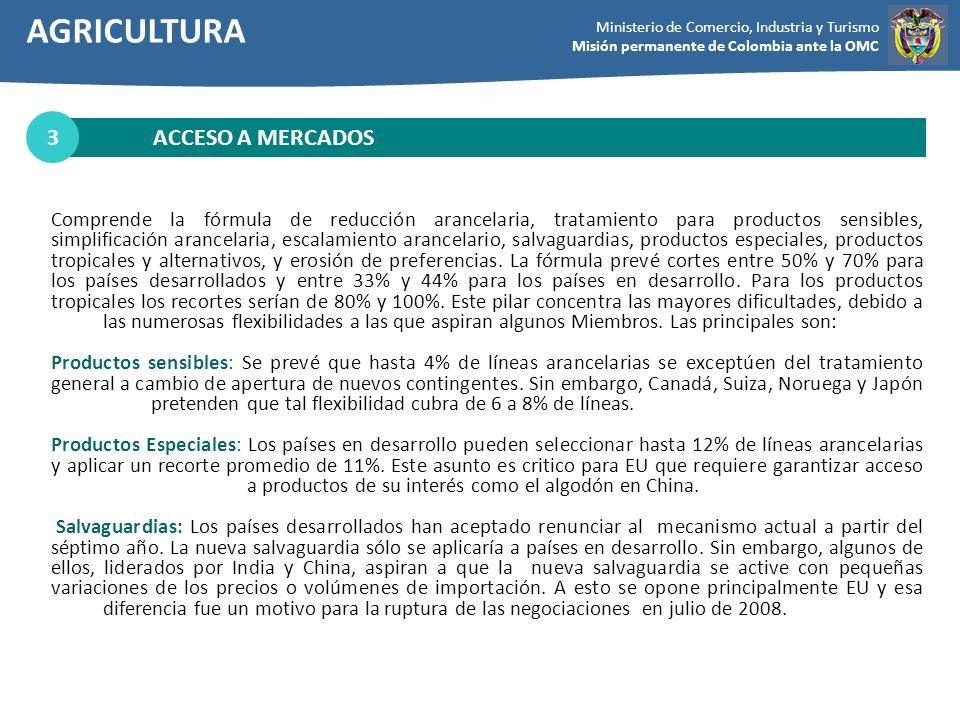 AGRICULTURA 3 ACCESO A MERCADOS