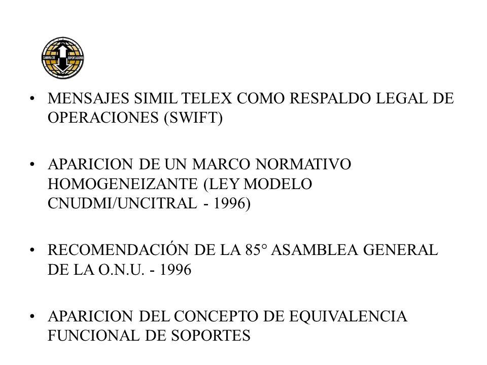 MENSAJES SIMIL TELEX COMO RESPALDO LEGAL DE OPERACIONES (SWIFT)
