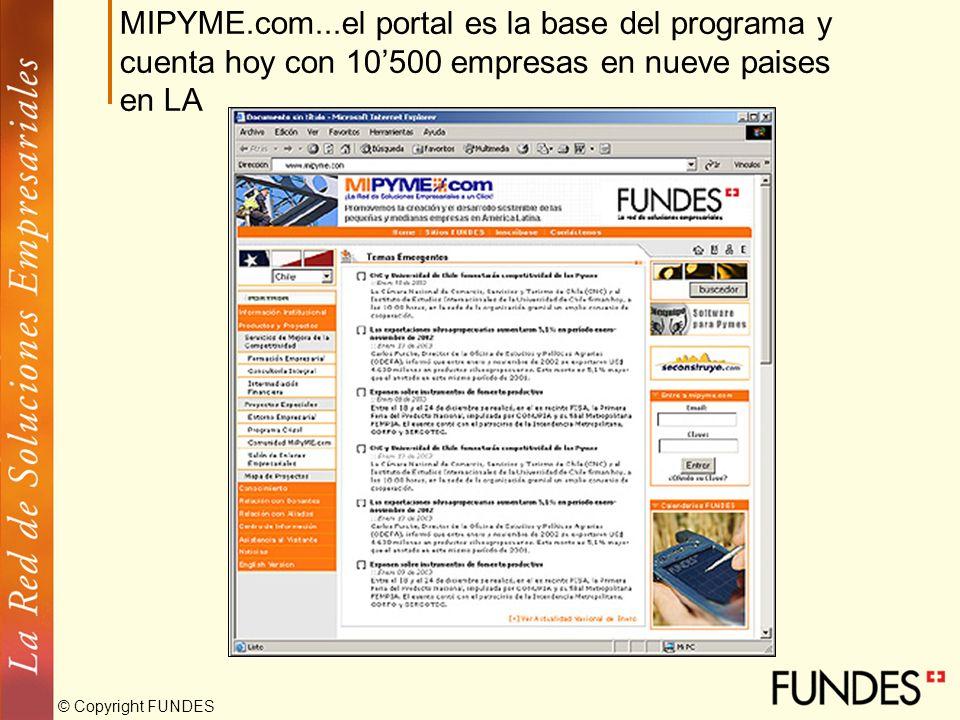 MIPYME.com...el portal es la base del programa y cuenta hoy con 10'500 empresas en nueve paises en LA