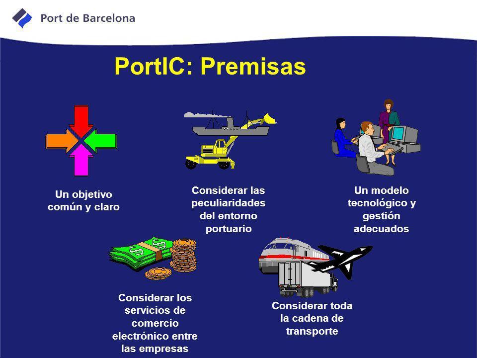 PortIC: Premisas Considerar las peculiaridades del entorno portuario