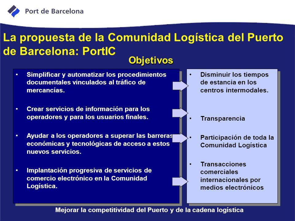 Mejorar la competitividad del Puerto y de la cadena logística