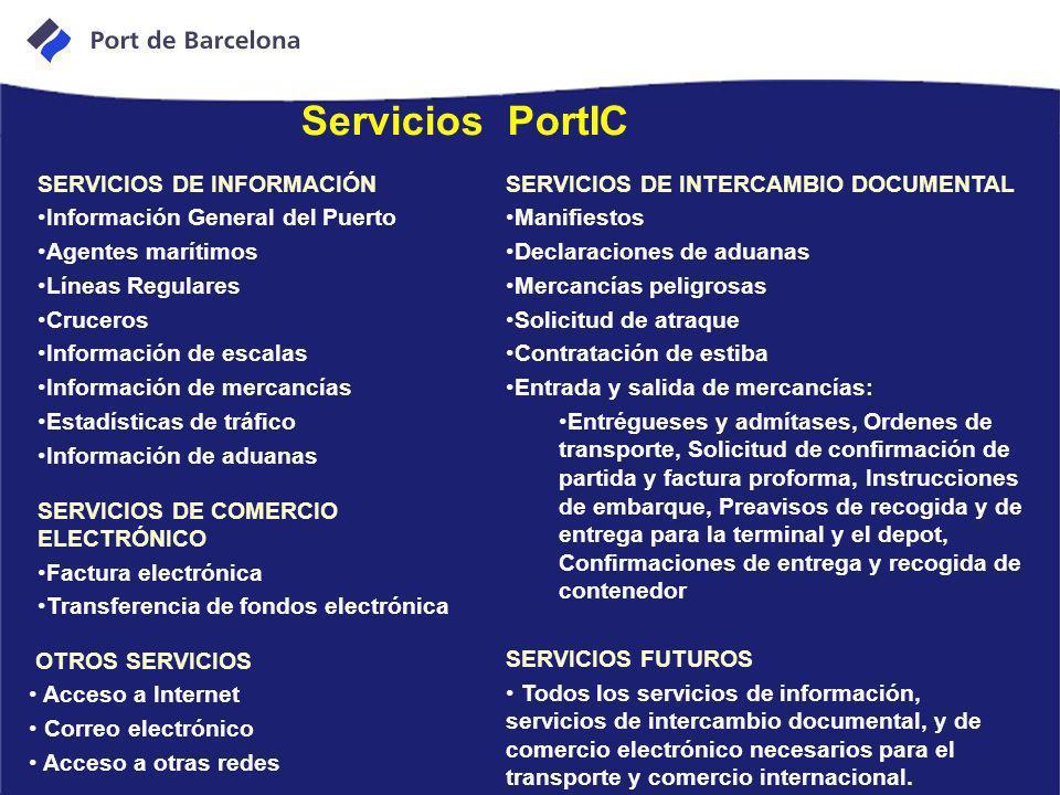 Servicios PortIC SERVICIOS DE INFORMACIÓN