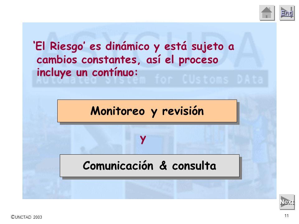 Comunicación & consulta