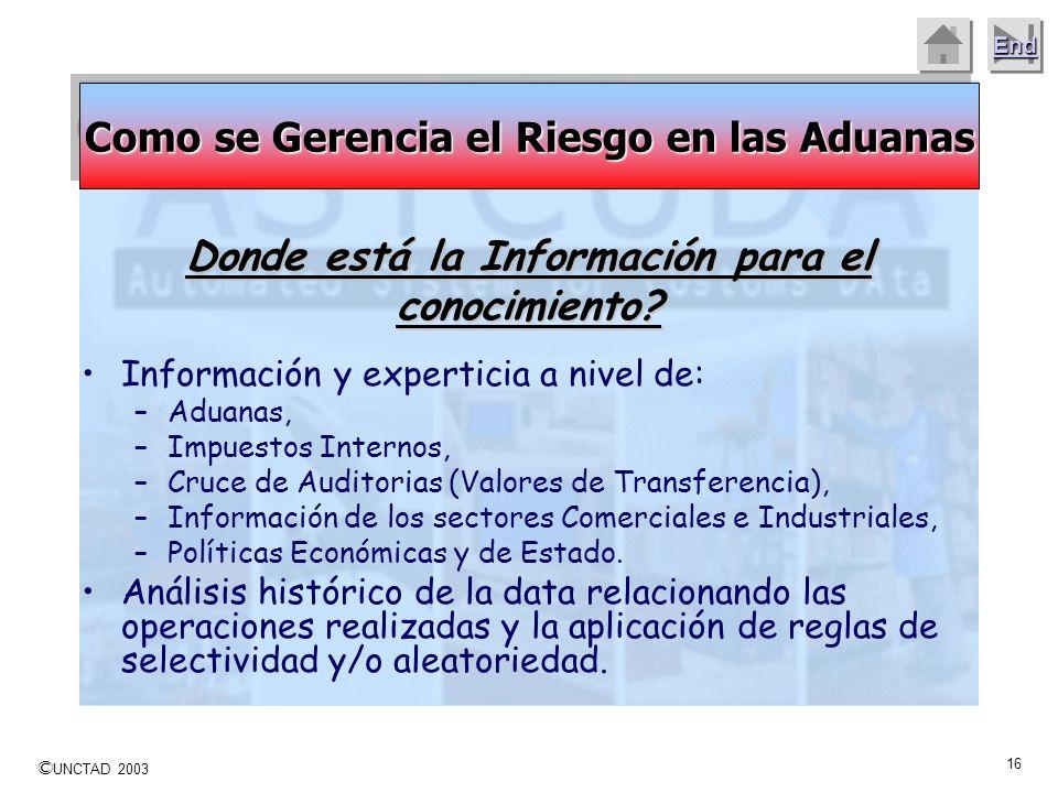 Donde está la Información para el conocimiento