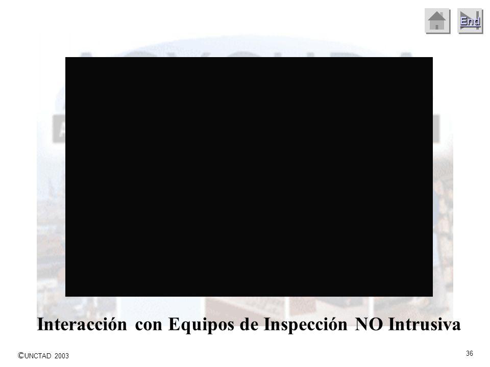 Interacción con Equipos de Inspección NO Intrusiva