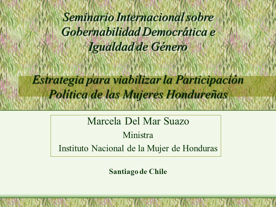 Instituto Nacional de la Mujer de Honduras