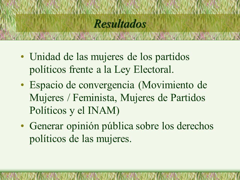 ResultadosUnidad de las mujeres de los partidos políticos frente a la Ley Electoral.