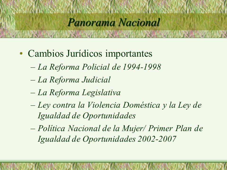 Panorama Nacional Cambios Jurídicos importantes