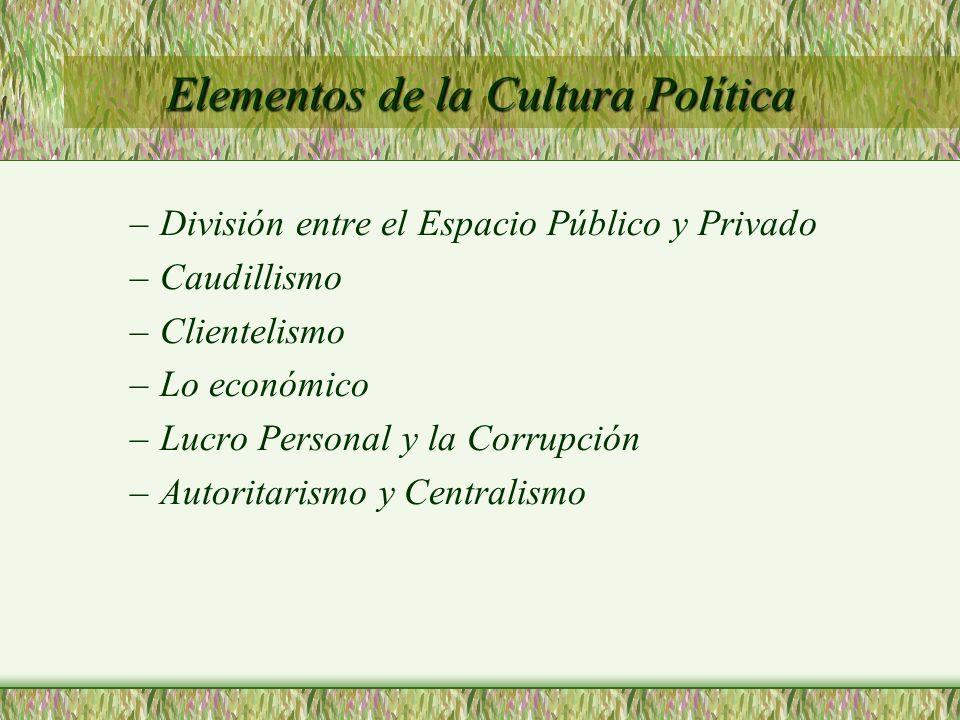 Elementos de la Cultura Política