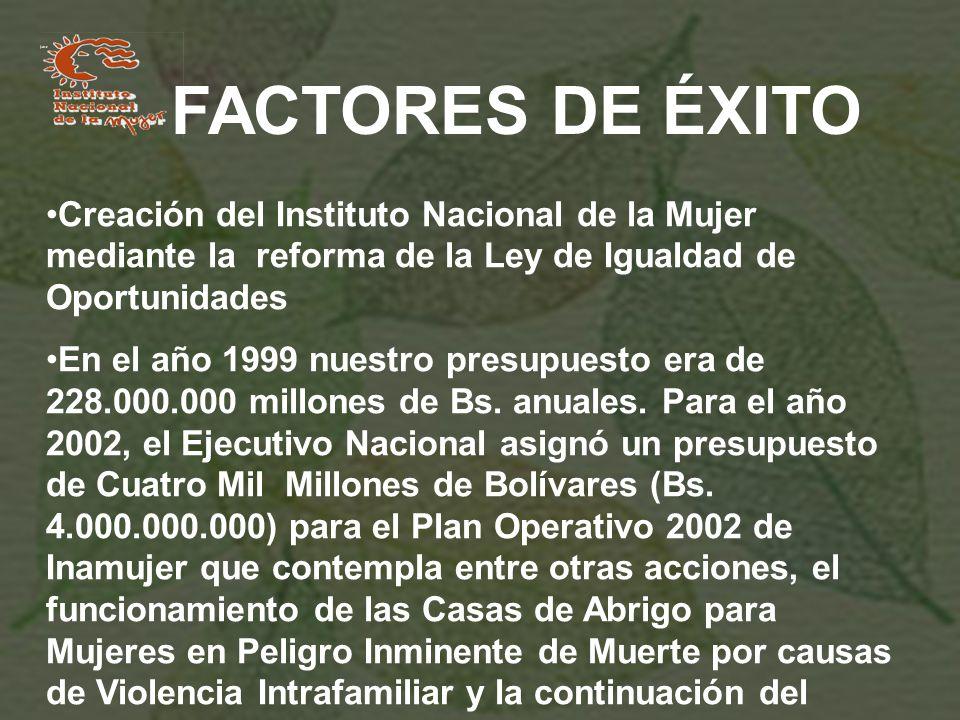 FACTORES DE ÉXITOCreación del Instituto Nacional de la Mujer mediante la reforma de la Ley de Igualdad de Oportunidades.