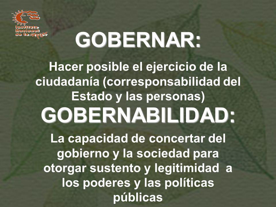 GOBERNAR: GOBERNABILIDAD: