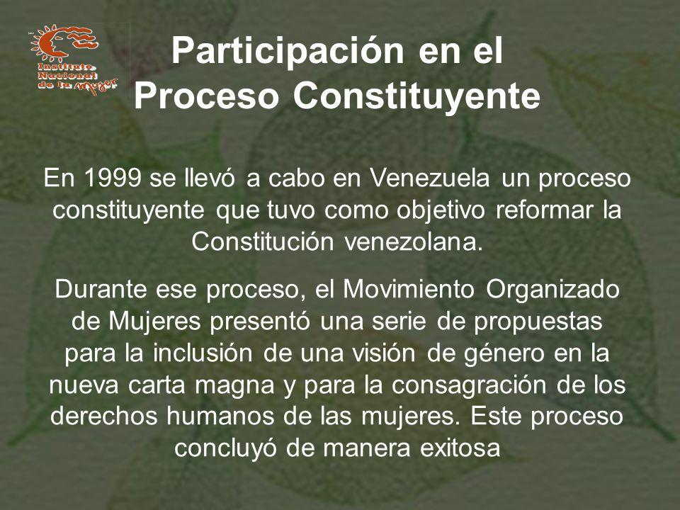 Participación en el Proceso Constituyente