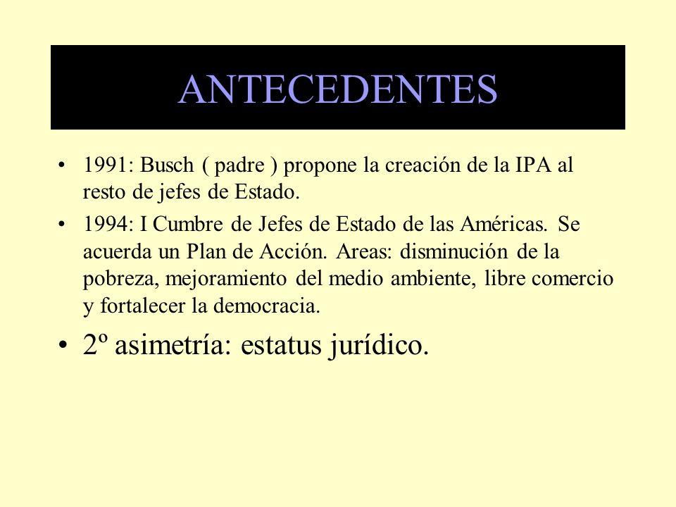 ANTECEDENTES 2º asimetría: estatus jurídico.